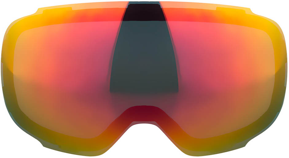 What is REVO lens, full REVO lens and fake REVO lens of ski goggles?